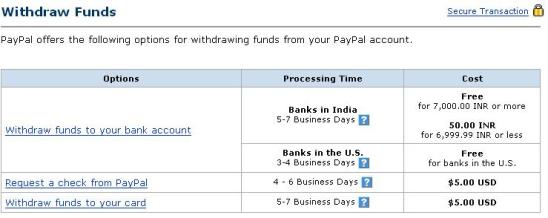 Withdraw Funds Paypal Indian Banks