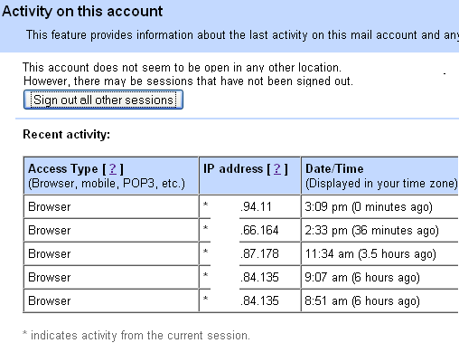 Gmail Account Activity Report
