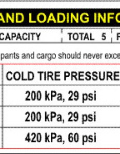The following diagram illustrates some of important aspects your tire size also buy new tires our best price on brand name quick lane rh quicklane