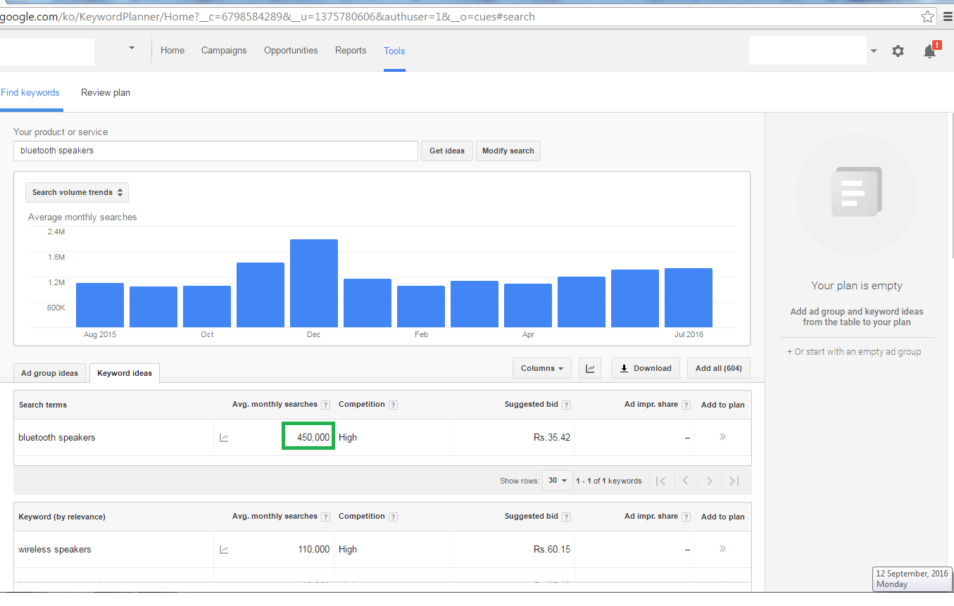 google keyword planner data fix
