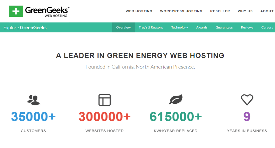 HOW TO START A BLOG WITH GREENGEEKS