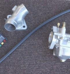 harley davidson v twin fuel injected engine diagram [ 2000 x 1312 Pixel ]