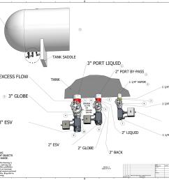 storage tank belly parts ammonia propane bulk plant installations [ 1200 x 948 Pixel ]