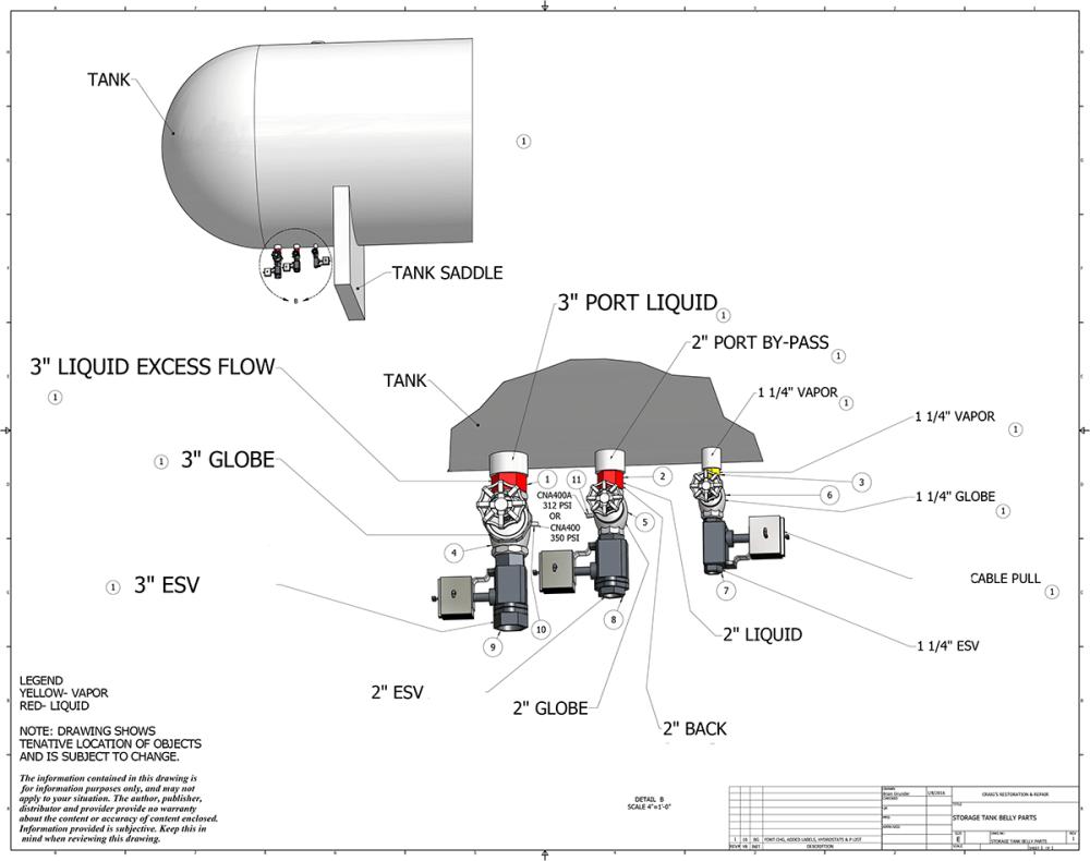 medium resolution of storage tank belly parts ammonia propane bulk plant installations