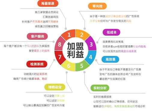 Duomai affiliate marketing network