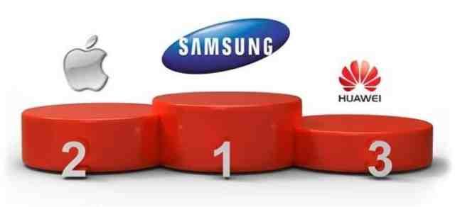 Samsung-Apple-Huawei