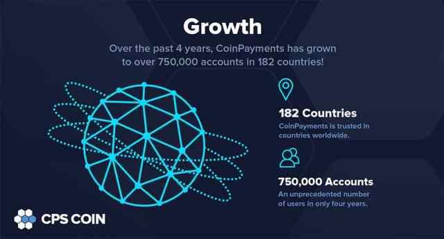 CoinPaymets-Success احصل على 10 دولار مجانا من الطرح الأولي لعملة CPS coins