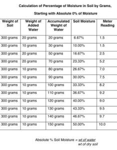 Marijuana scale chart paketsusudomba co also weed gram gungoz  eye rh