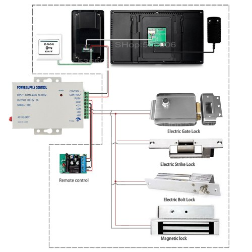 small resolution of  power supply box application connect diagram 3
