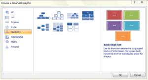 Cara Membuat Struktur Organisasi Kelas dengan Simpel