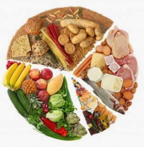 Macam-macam Zat Makanan dan Fungsinya pada Manusia Dilengkapi Gambar