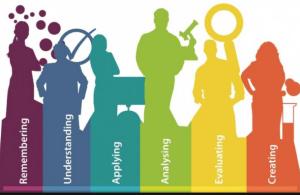 Penilaian Level HOTS dan Relevansinya Dengan Kurikulum 2013