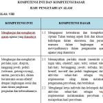 Download RPP IPA Kelas 8 SMP MTs Kurikulum 2013 Edisi Revisi Terbaru