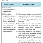 Download Silabus dan RPP Matematika Kelas 8 Kurikulum 2013