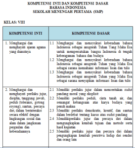 Download RPP Bahasa Indonesia Kelas 8 Kurikulum 2013
