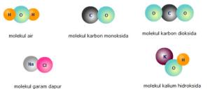 Perbedaan Molekul Unsur dan Molekul Senyawa Beserta Contohnya