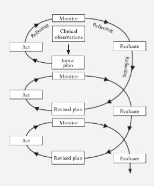 Pengertian dan model penelitian tindakan kelas ptk pengetian dan model penelitian tindakan kelas ptk ccuart Gallery