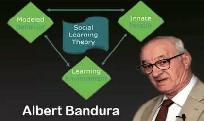 Teori Belajar Bandura dan Implementasinya dalam Pembelajaran