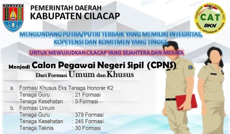 Jadwal dan Lokasi Tes Kompetensi Dasar CPNS Kabupaten Cilacap Tahun 2018