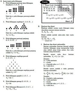 Contoh Soal Ujian Nasional 2019 Matematika SMP/MTs Materi Pola Bilangan