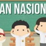 Latihan Soal UN IPA SMP MTs 2020 Dilengkapi Pembahasan