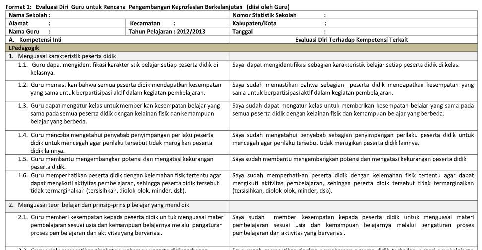 Download Format Evaluasi Diri Guru Terbaru Dan Contoh Pengisiannya