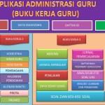 Download Aplikasi Buku Kerja Guru SD SMP SMA Terbaru Kurikulum 2013