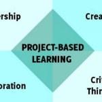 Sintak Model Pembelajaran Project Based Learning dan Penerapannya