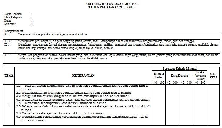 Format Kkm Kelas 1 2 3 4 5 6 Sd Revisi Terbaru Kurikulum 2013