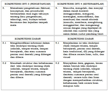 Download KI dan KD SD MI Kurikulum 2013 Edisi Revisi 2017 2018