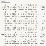 Lirik Lagu Hymne Guru dan Mars PGRI Dilengkapi Partiturnya