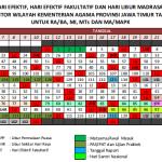 Kaldik Madrasah Provinsi Jawa Timur Tahun Pelajaran 2021/2022