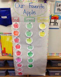 apple activity fall activity - kid activity #preschool #craftsforkids amorecraftylife.com