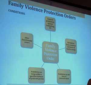 Australian family violence protection order by Faigenbaum