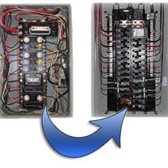 Wiring A Breaker Box Diagram Alternator Chevy Fuse Circuit Data Todaybreaker Detailed