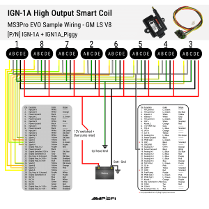 IGN1A Smart Coil 19A IGBT 250hp per cylinder with long