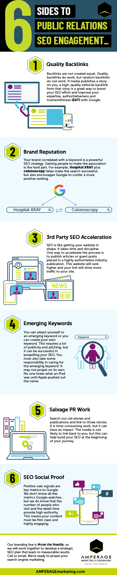 6 Sides to Public Relations SEO Engagement