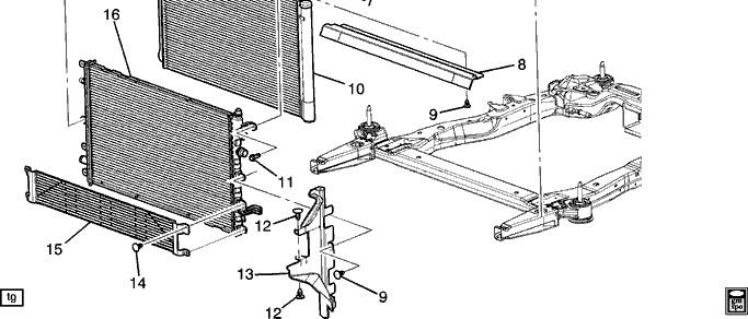 Protection complémentaire pour le radiateur des Ampera