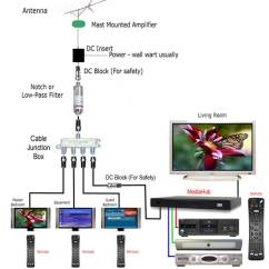 Cat 5 Wiring Diagram Pdf Sony Cdx Gt710 Bocs Mediahub Support