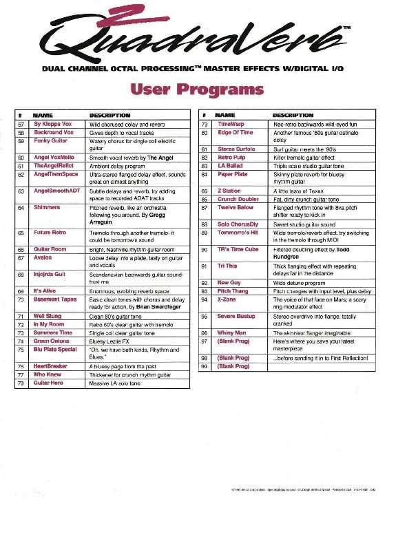 QUADRAVERB MANUAL PDF