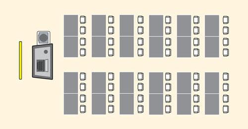 Resultado de imagen de classroom layout