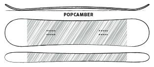 Pop Camber