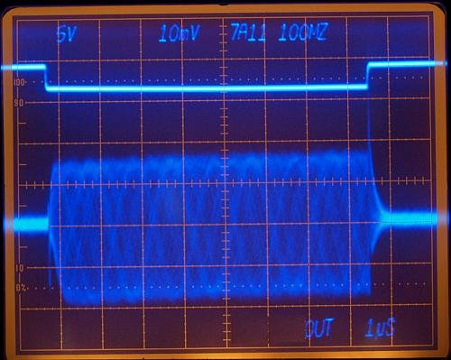 Twodiode Bridge Rectifier Circuit The Waveforms For The Ac Sine Wave