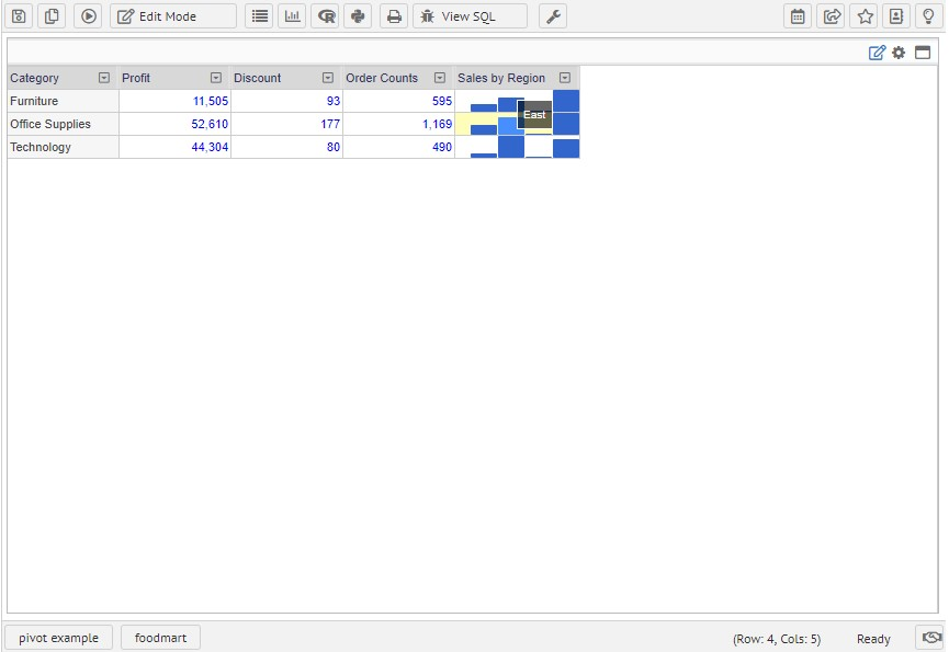 Pivot Table with Variations