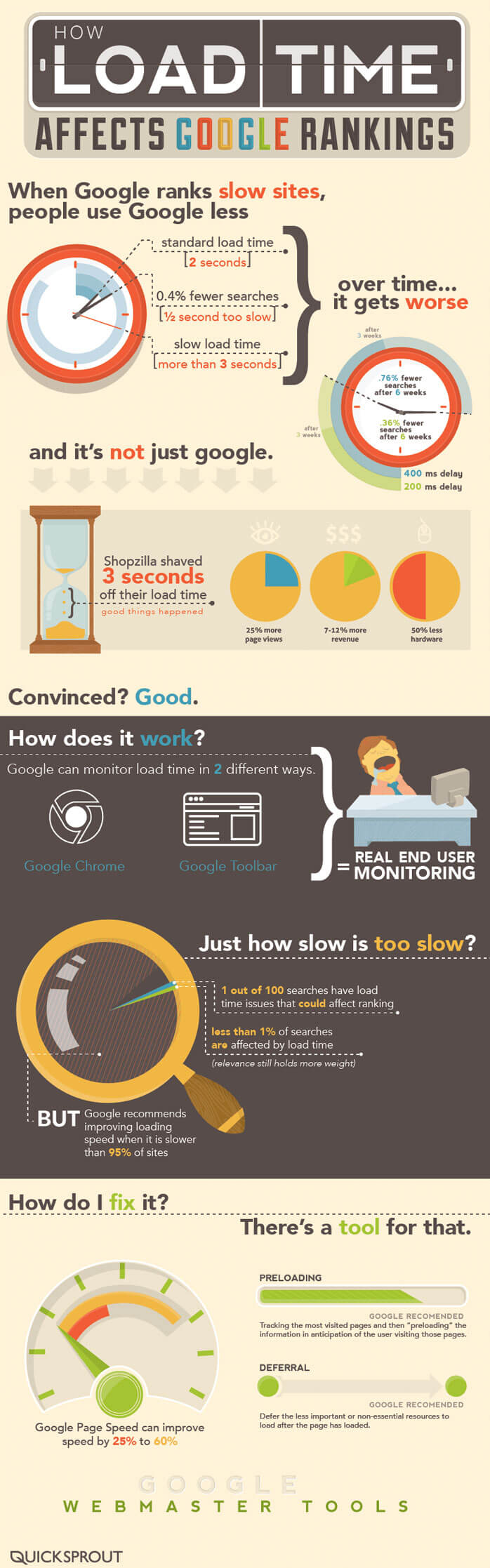 slow-website-speed-affects-google-rankings