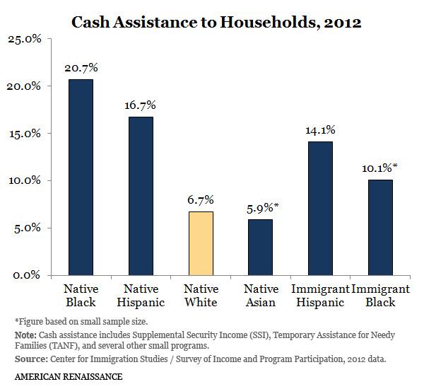 CashAssistanceAllHouseholds