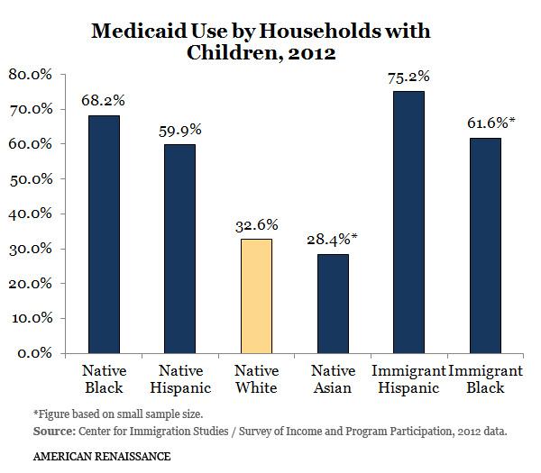 MedicaidHouseholdsChildren