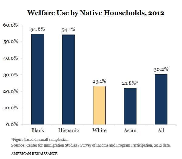 nativehouseholds
