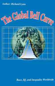 The Global Bell Curve