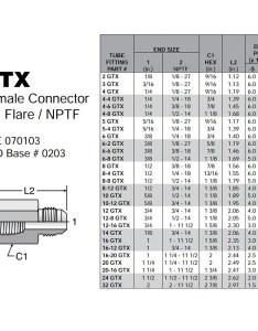 Parker gtx female connector sizing chart preloader also triple lok cstm brs btx nut tx sleeve in rh amronintl